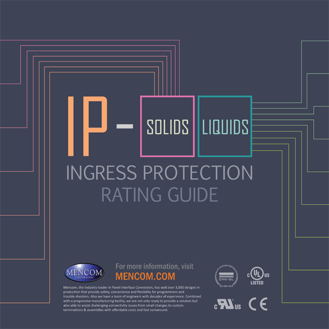 IP rating infographic (Desktop)